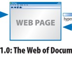 Web 3.0 demystified: An explanation in pictures