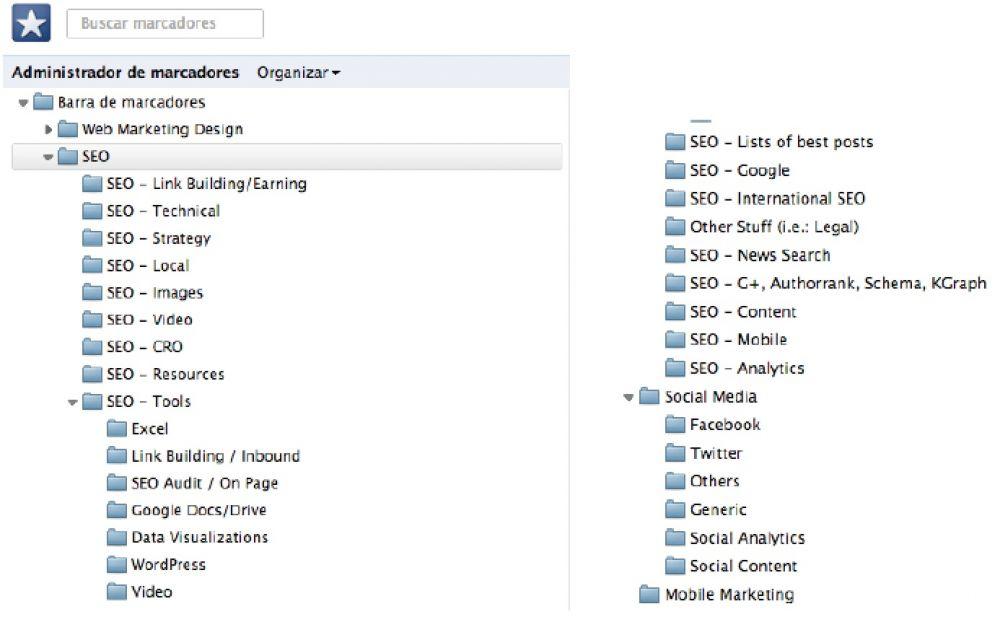 My Favorites Categorization