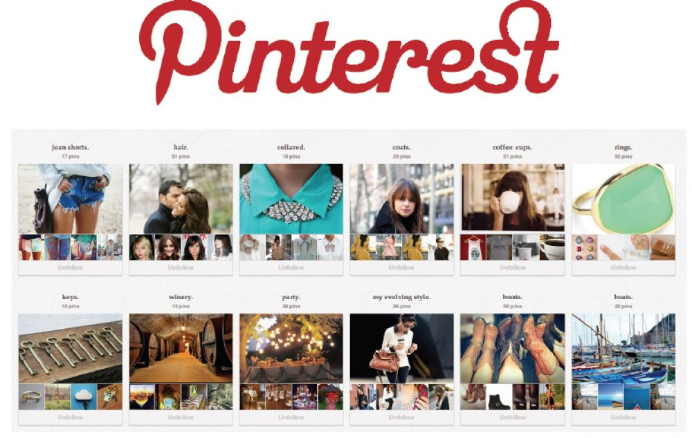 PinterestCuration