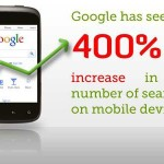 5 reasons mobile search should be a priority for your business