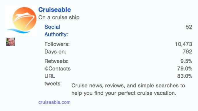 Cruiseable score on Followerwonk