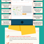 SEO Mega-Checklist: 75 steps to increased visibility for your site (infographic)