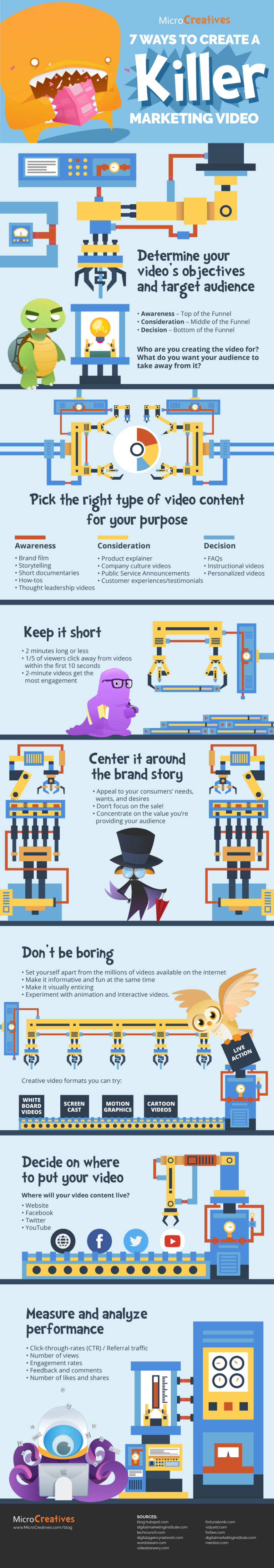 7-Ways-to-Create-a-Killer-Marketing-Video-infographic