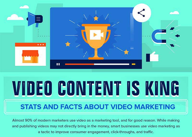 Video-Marketing-header