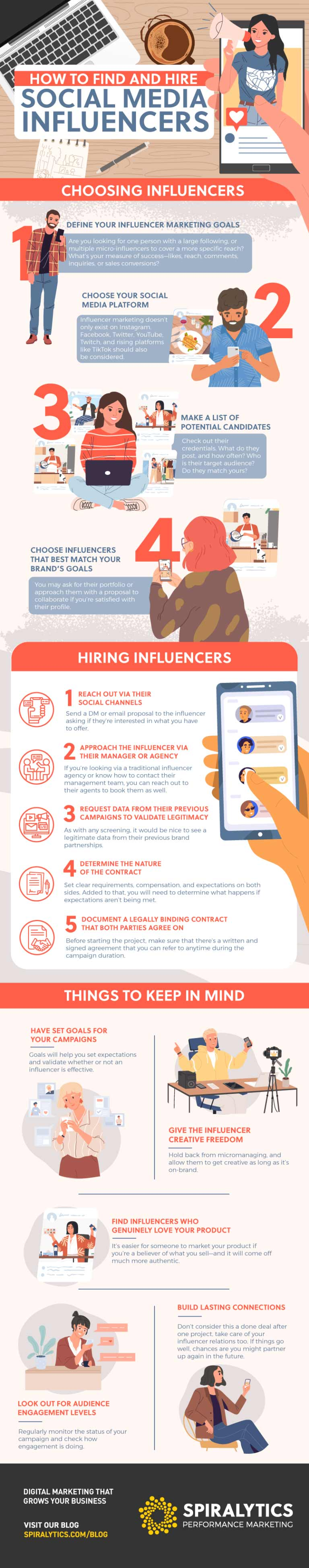 How to find social media influencers - infographic
